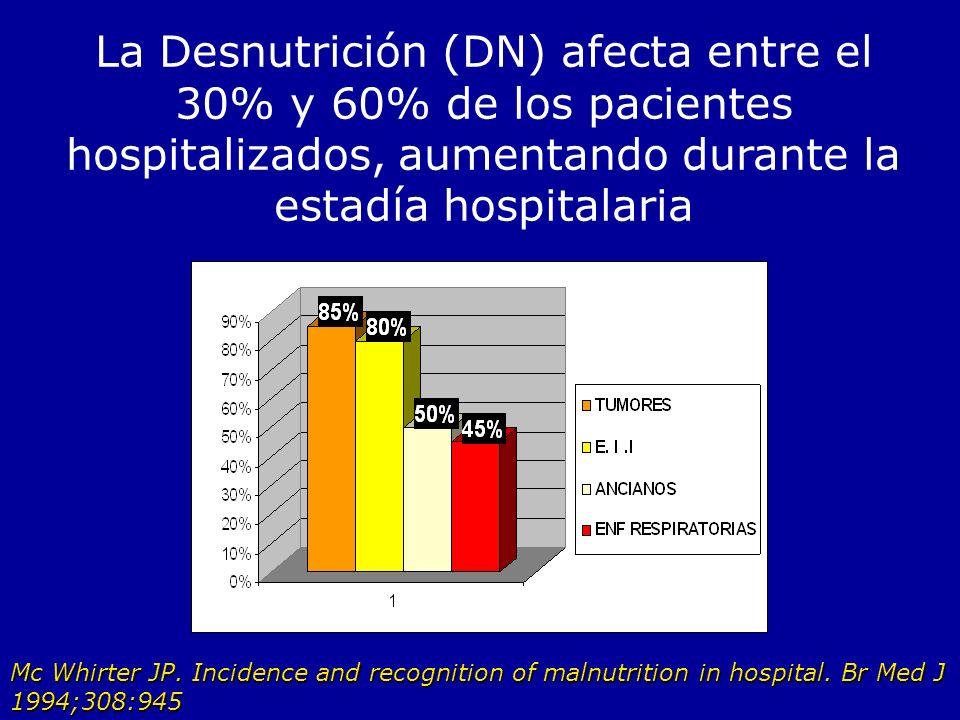 La Desnutrición (DN) afecta entre el 30% y 60% de los pacientes hospitalizados, aumentando durante la estadía hospitalaria Mc Whirter JP. Incidence an