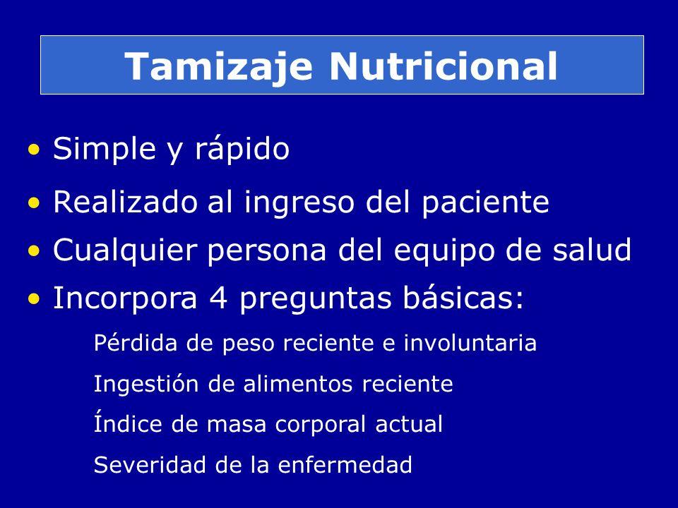 Tamizaje Nutricional Simple y rápido Realizado al ingreso del paciente Cualquier persona del equipo de salud Incorpora 4 preguntas básicas: Pérdida de
