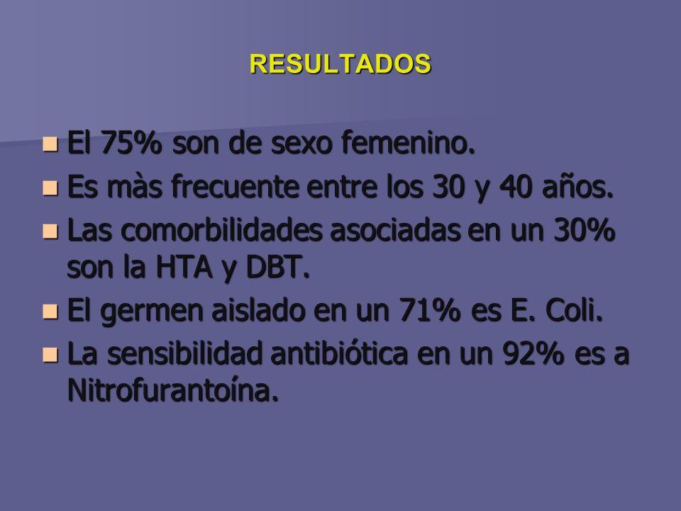 RESULTADOS El 75% son de sexo femenino.El 75% son de sexo femenino.