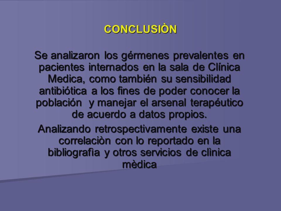 CONCLUSIÒN Se analizaron los gérmenes prevalentes en pacientes internados en la sala de Clínica Medica, como también su sensibilidad antibiótica a los