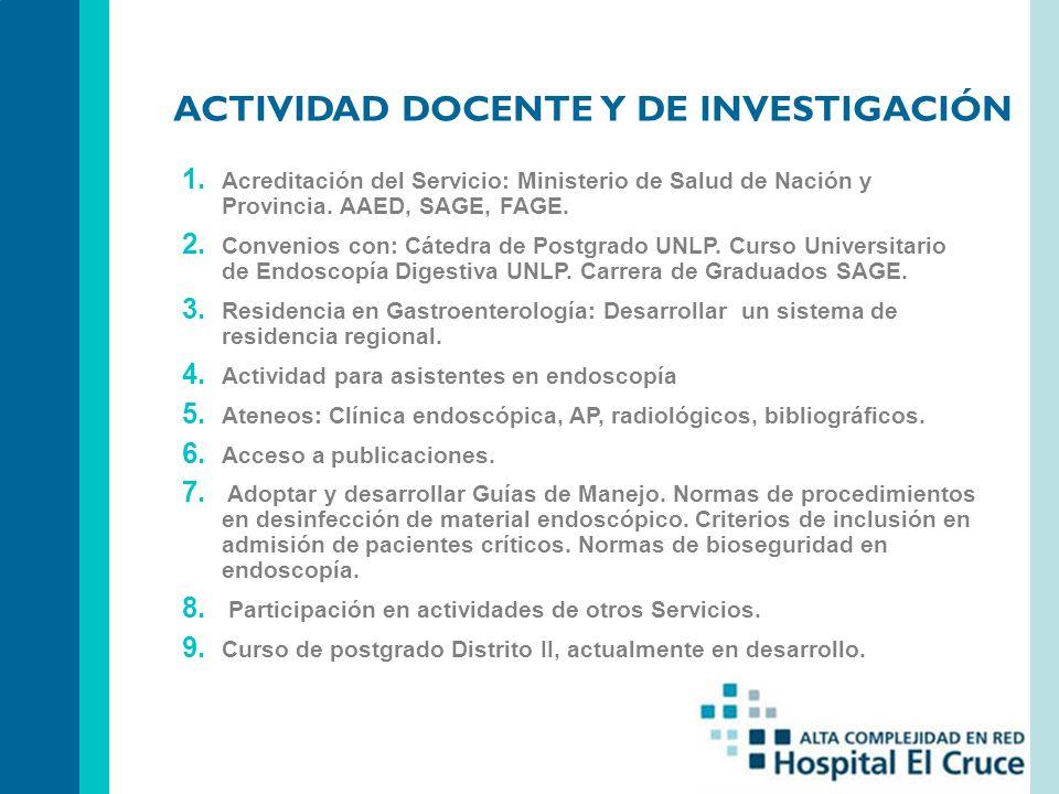 ACTIVIDAD DOCENTE Y DE INVESTIGACIÓN 1.