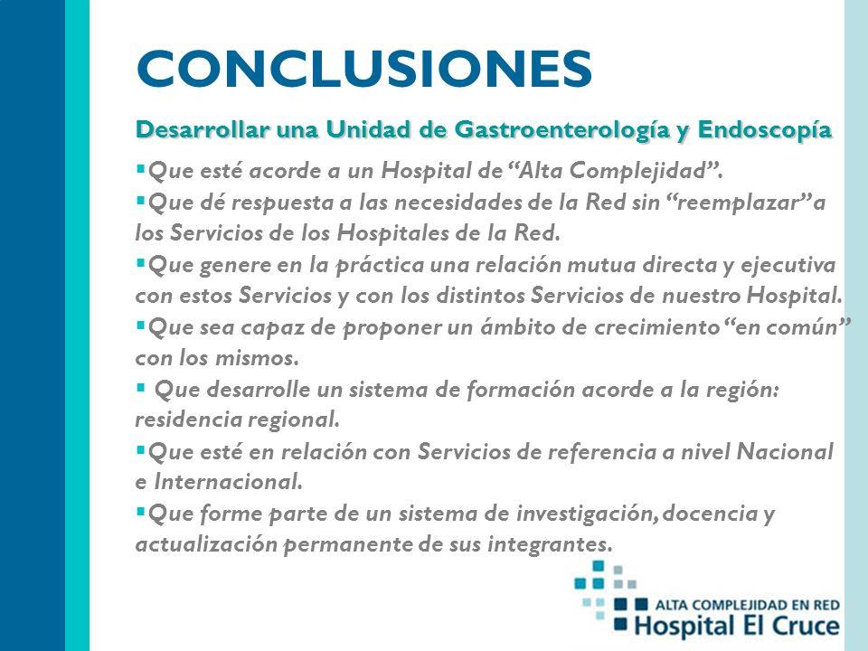 CONCLUSIONES Desarrollar una Unidad de Gastroenterología y Endoscopía Que esté acorde a un Hospital de Alta Complejidad. Que dé respuesta a las necesi