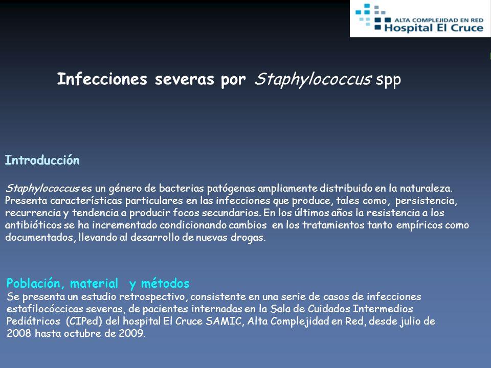 Introducción Staphylococcus es un género de bacterias patógenas ampliamente distribuido en la naturaleza. Presenta características particulares en las