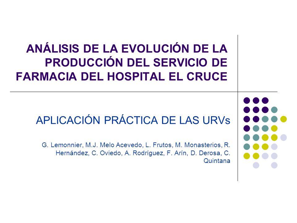 ANÁLISIS DE LA EVOLUCIÓN DE LA PRODUCCIÓN DEL SERVICIO DE FARMACIA DEL HOSPITAL EL CRUCE APLICACIÓN PRÁCTICA DE LAS URVs G.