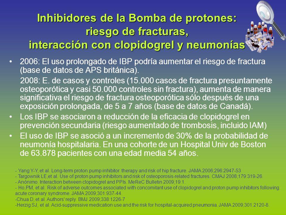 Inhibidores de la Bomba de protones: riesgo de fracturas, interacción con clopidogrel y neumonías 2006: El uso prolongado de IBP podría aumentar el ri