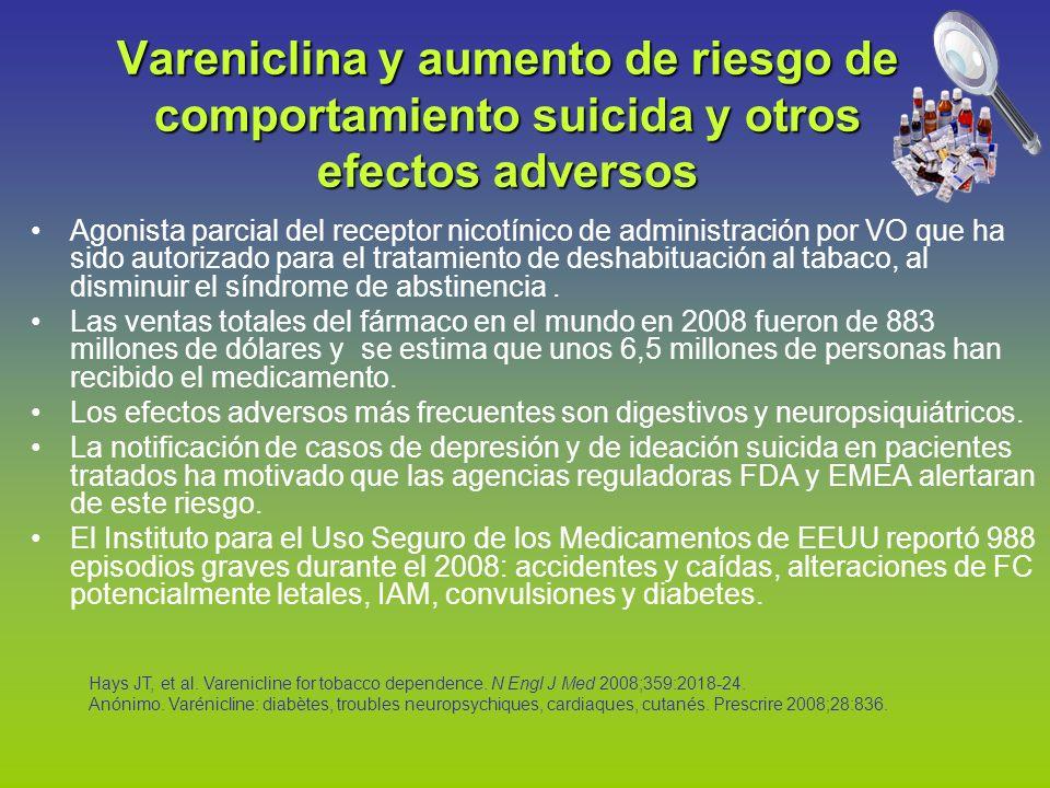Vareniclina y aumento de riesgo de comportamiento suicida y otros efectos adversos Agonista parcial del receptor nicotínico de administración por VO q