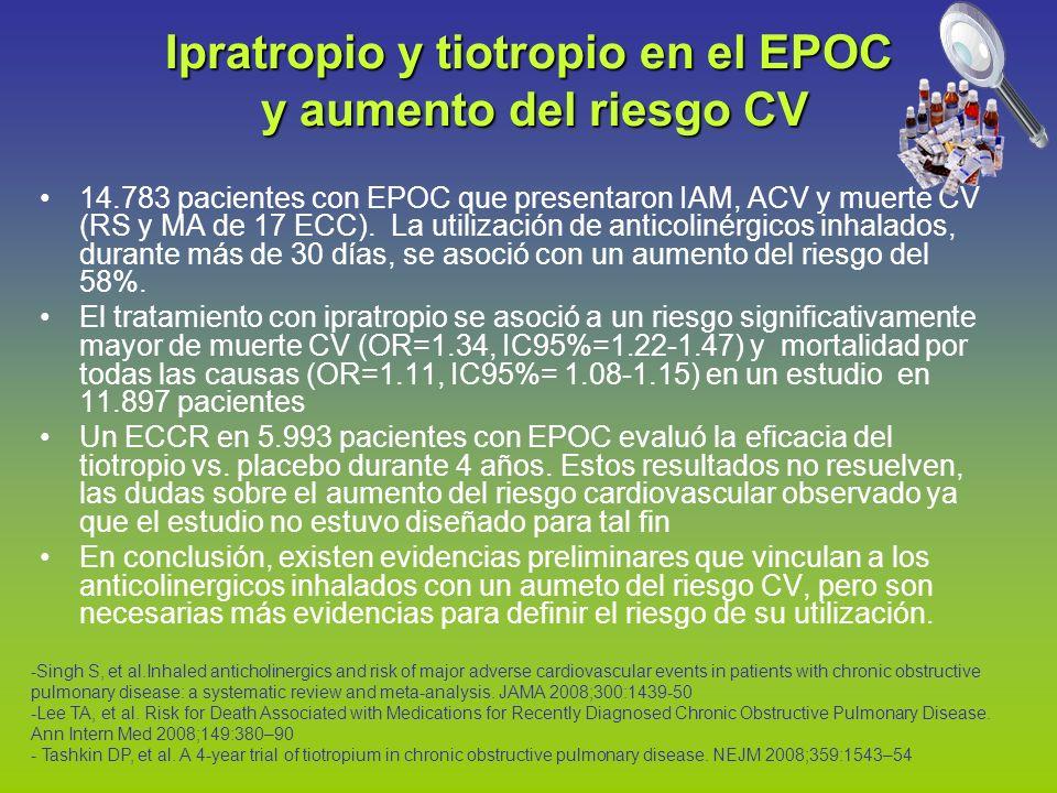 14.783 pacientes con EPOC que presentaron IAM, ACV y muerte CV (RS y MA de 17 ECC). La utilización de anticolinérgicos inhalados, durante más de 30 dí