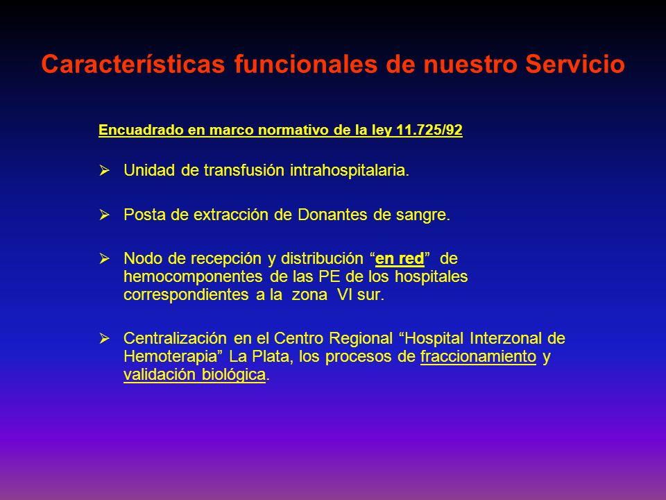Encuadrado en marco normativo de la ley 11.725/92 Unidad de transfusión intrahospitalaria. Posta de extracción de Donantes de sangre. Nodo de recepció
