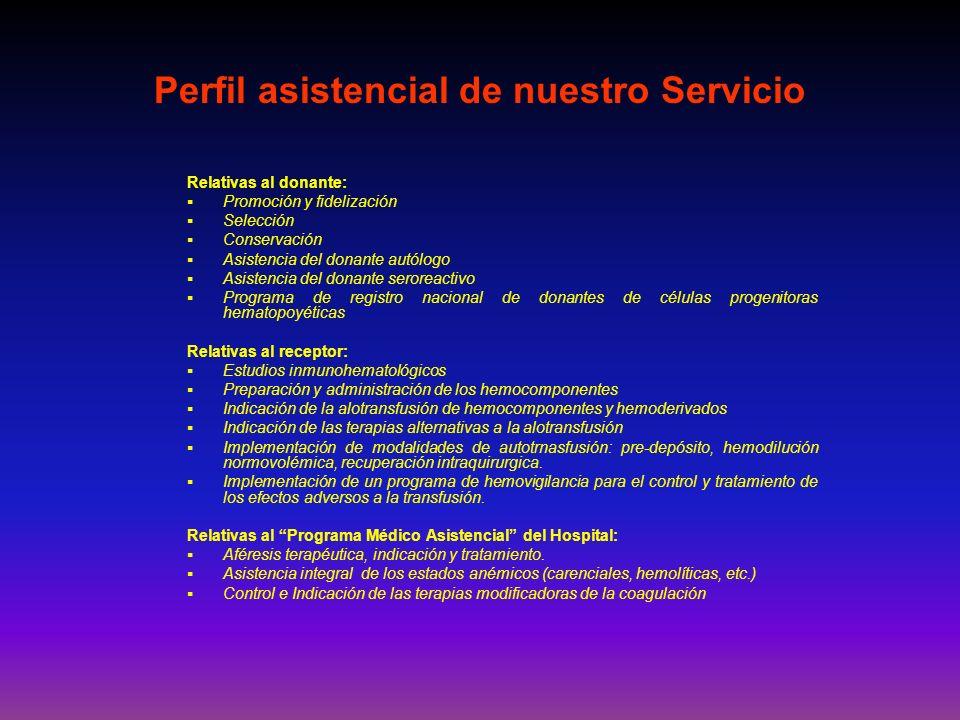 Relativas al donante: Promoción y fidelización Selección Conservación Asistencia del donante autólogo Asistencia del donante seroreactivo Programa de