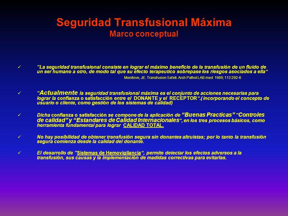 La seguridad transfusional consiste en lograr el máximo beneficio de la transfusión de un fluido de un ser humano a otro, de modo tal que su efecto te