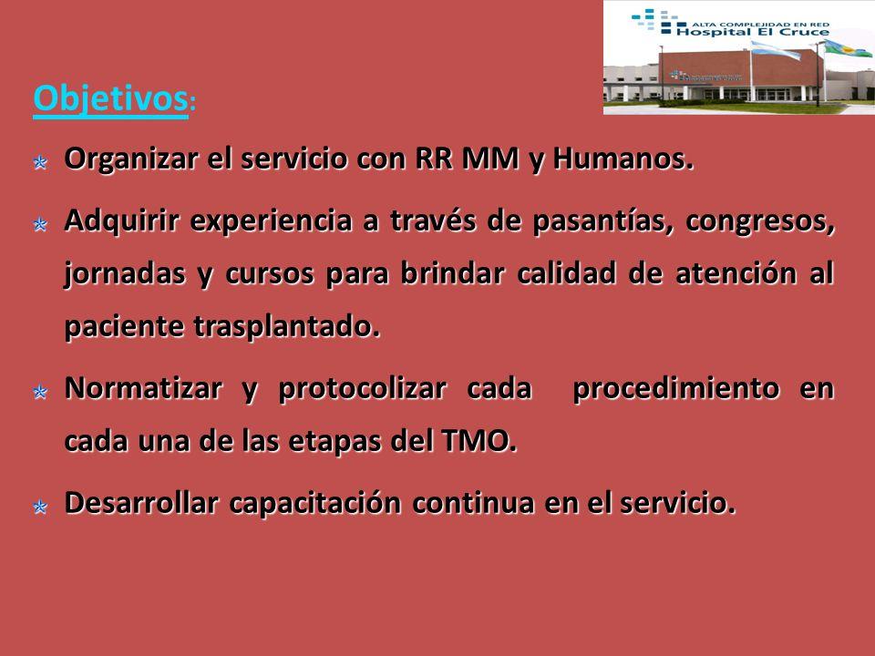 Objetivos : Organizar el servicio con RR MM y Humanos.