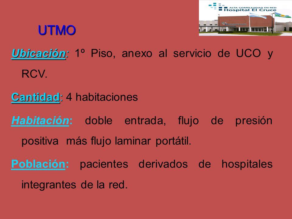 Ubicación: Ubicación: 1º Piso, anexo al servicio de UCO y RCV.