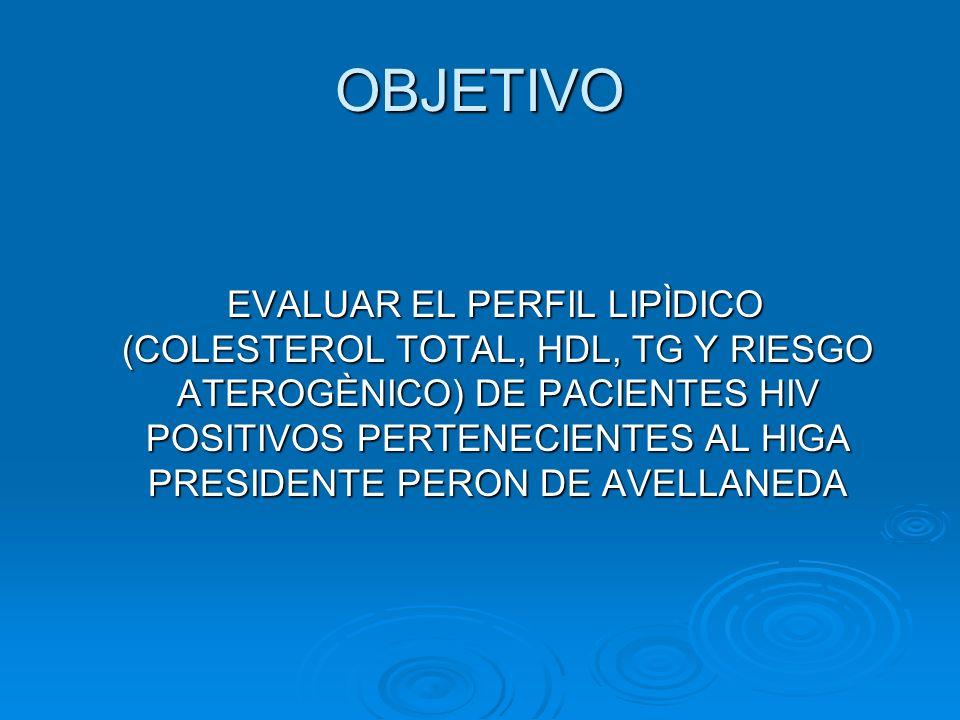 OBJETIVO EVALUAR EL PERFIL LIPÌDICO (COLESTEROL TOTAL, HDL, TG Y RIESGO ATEROGÈNICO) DE PACIENTES HIV POSITIVOS PERTENECIENTES AL HIGA PRESIDENTE PERO