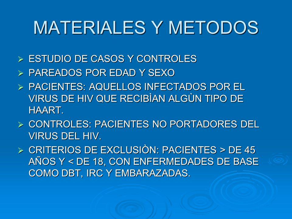 MATERIALES Y METODOS ESTUDIO DE CASOS Y CONTROLES ESTUDIO DE CASOS Y CONTROLES PAREADOS POR EDAD Y SEXO PAREADOS POR EDAD Y SEXO PACIENTES: AQUELLOS I