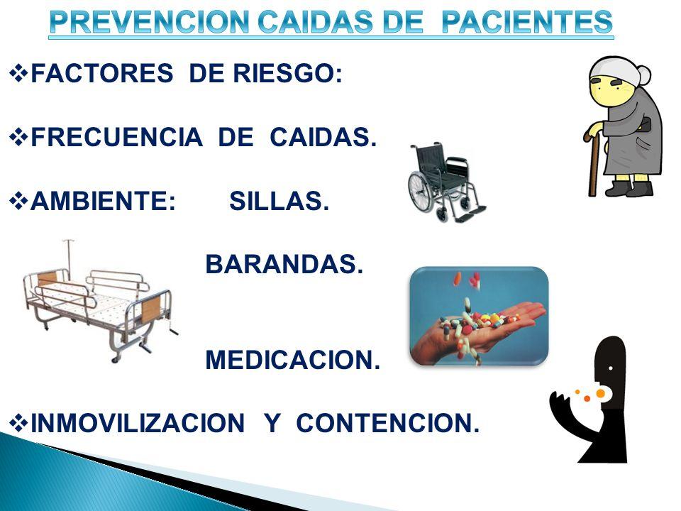 FACTORES DE RIESGO: FRECUENCIA DE CAIDAS. AMBIENTE: SILLAS. BARANDAS. MEDICACION. INMOVILIZACION Y CONTENCION.