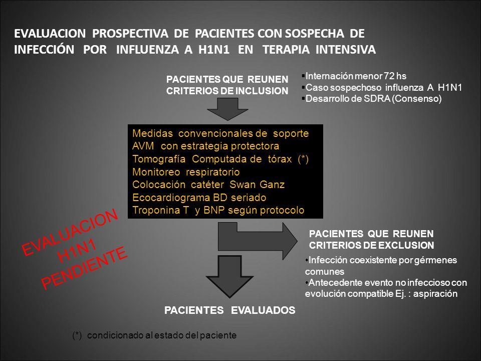 EVALUACION PROSPECTIVA DE PACIENTES CON SOSPECHA DE INFECCIÓN POR INFLUENZA A H1N1 EN TERAPIA INTENSIVA PACIENTES QUE REUNEN CRITERIOS DE INCLUSION PA