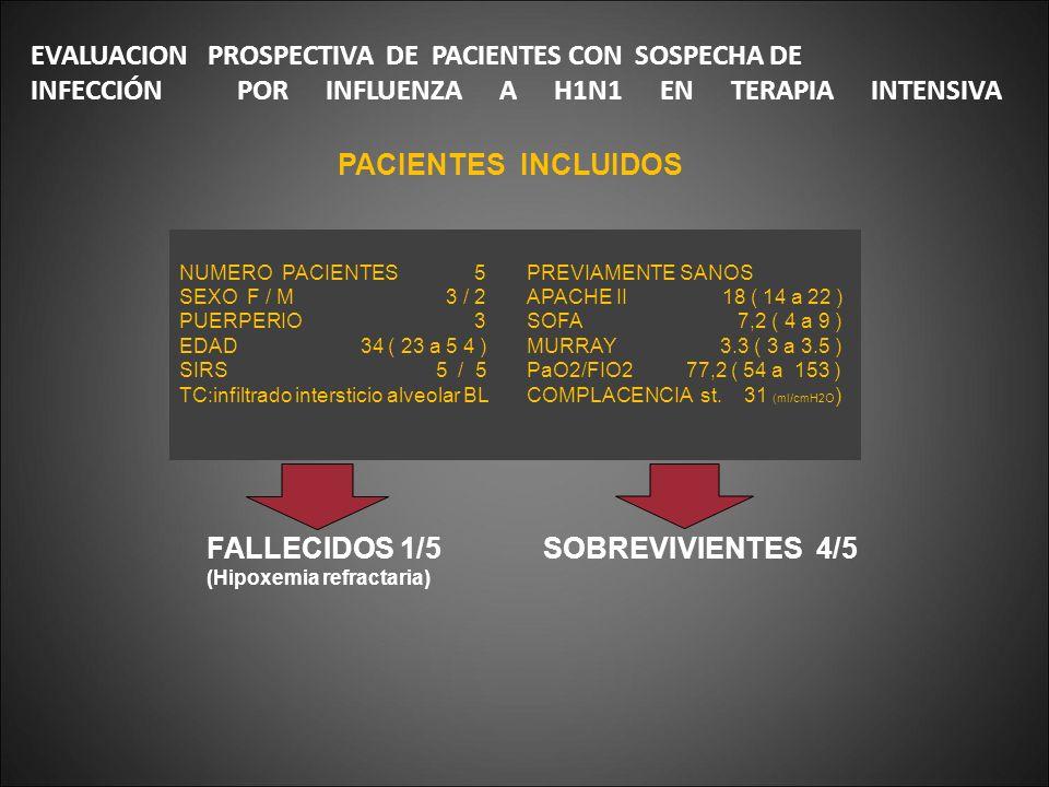 EVALUACION PROSPECTIVA DE PACIENTES CON SOSPECHA DE INFECCIÓN POR INFLUENZA A H1N1 EN TERAPIA INTENSIVA PACIENTES INCLUIDOS FALLECIDOS 1/5 (Hipoxemia