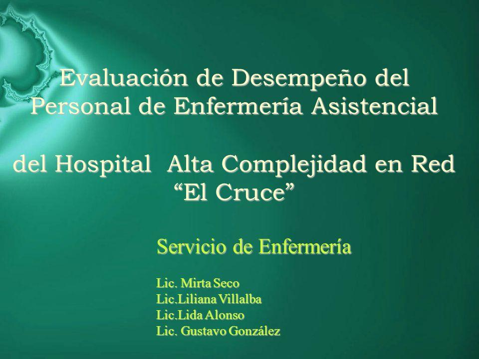 Servicio de Enfermería Lic. Mirta Seco Lic.Liliana Villalba Lic.Lida Alonso Lic. Gustavo González Evaluación de Desempeño del Personal de Enfermería A