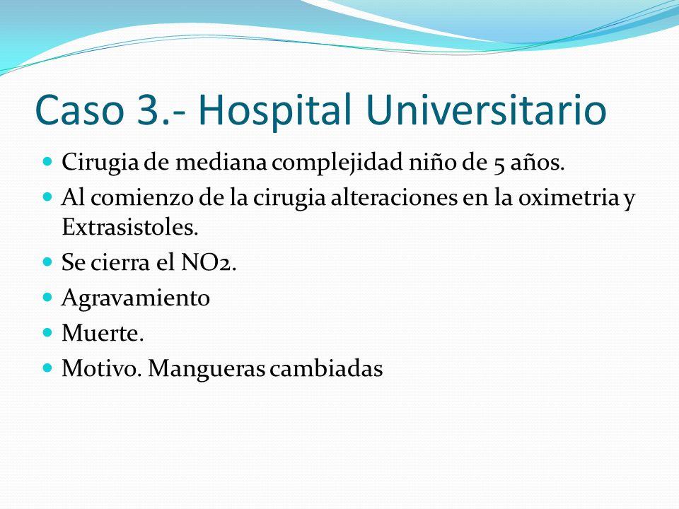Caso 3.- Hospital Universitario Cirugia de mediana complejidad niño de 5 años. Al comienzo de la cirugia alteraciones en la oximetria y Extrasistoles.