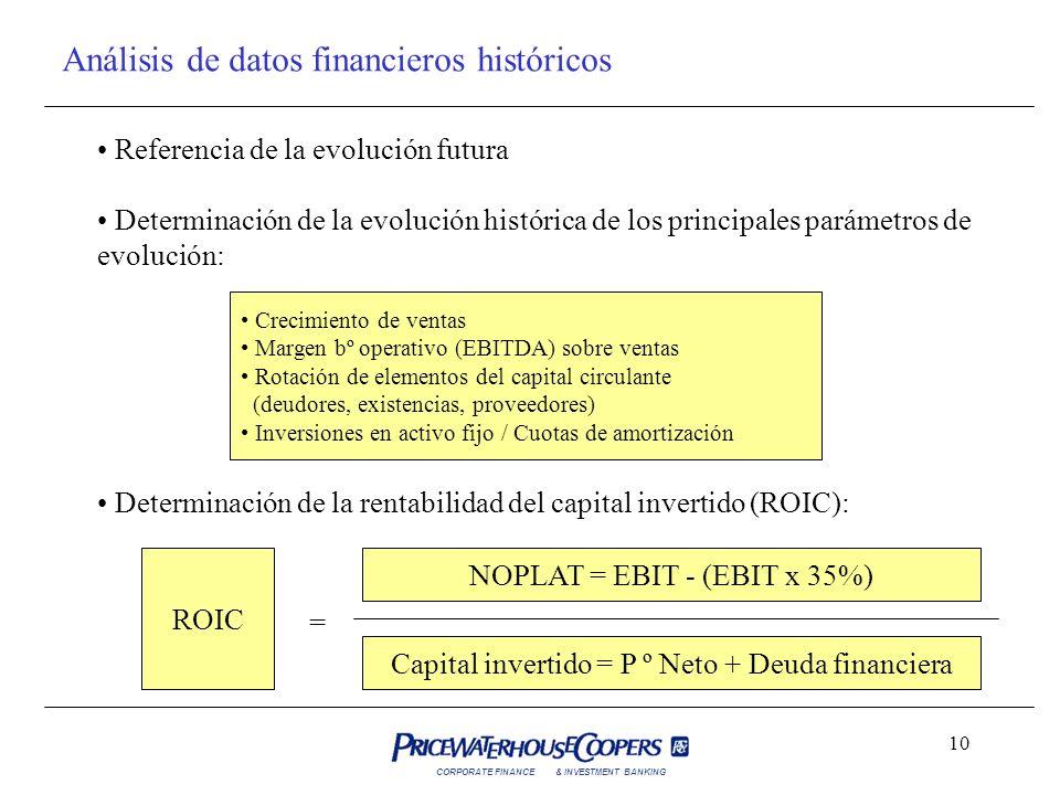 CORPORATE FINANCE& INVESTMENT BANKING 10 Análisis de datos financieros históricos Referencia de la evolución futura Determinación de la evolución hist