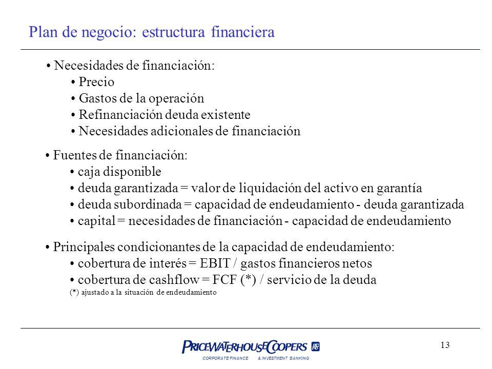 CORPORATE FINANCE& INVESTMENT BANKING 13 Plan de negocio: estructura financiera Principales condicionantes de la capacidad de endeudamiento: cobertura