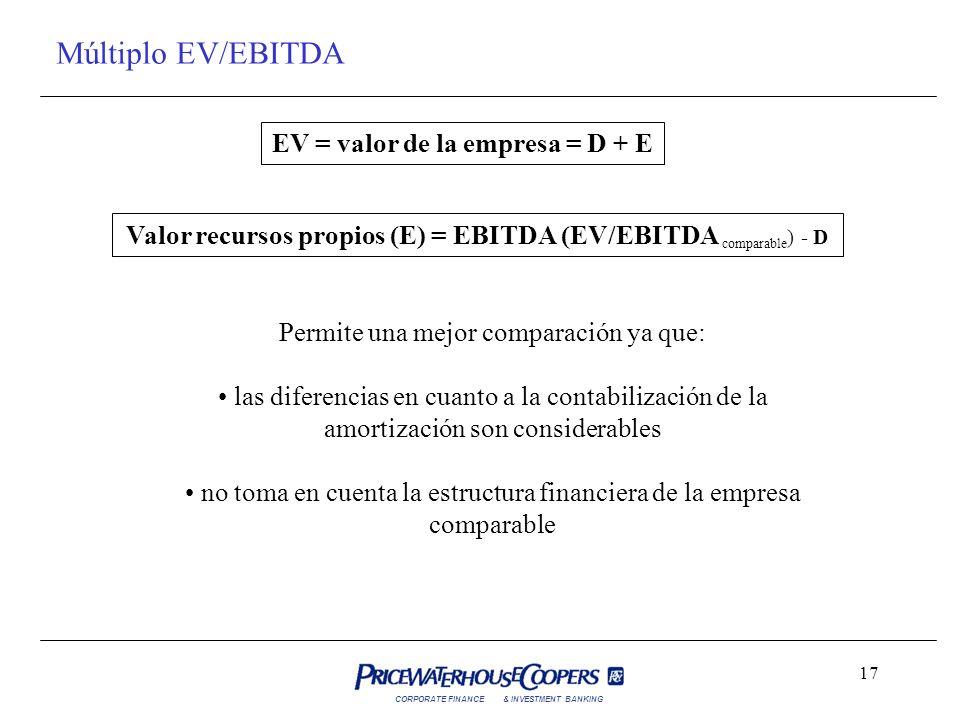 CORPORATE FINANCE& INVESTMENT BANKING 17 últiplo EV/EBITDA EV = valor de la empresa = D + E Valor recursos propios (E) = EBITDA (EV/EBITDA comparable