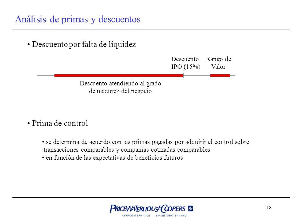 CORPORATE FINANCE& INVESTMENT BANKING 18 Descuento por falta de liquidez Prima de control se determina de acuerdo con las primas pagadas por adquirir