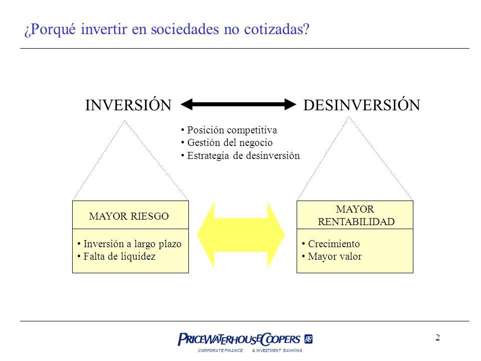 CORPORATE FINANCE& INVESTMENT BANKING 2 Inversión a largo plazo Falta de liquidez Crecimiento Mayor valor MAYOR RIESGO MAYOR RENTABILIDAD INVERSIÓNDES