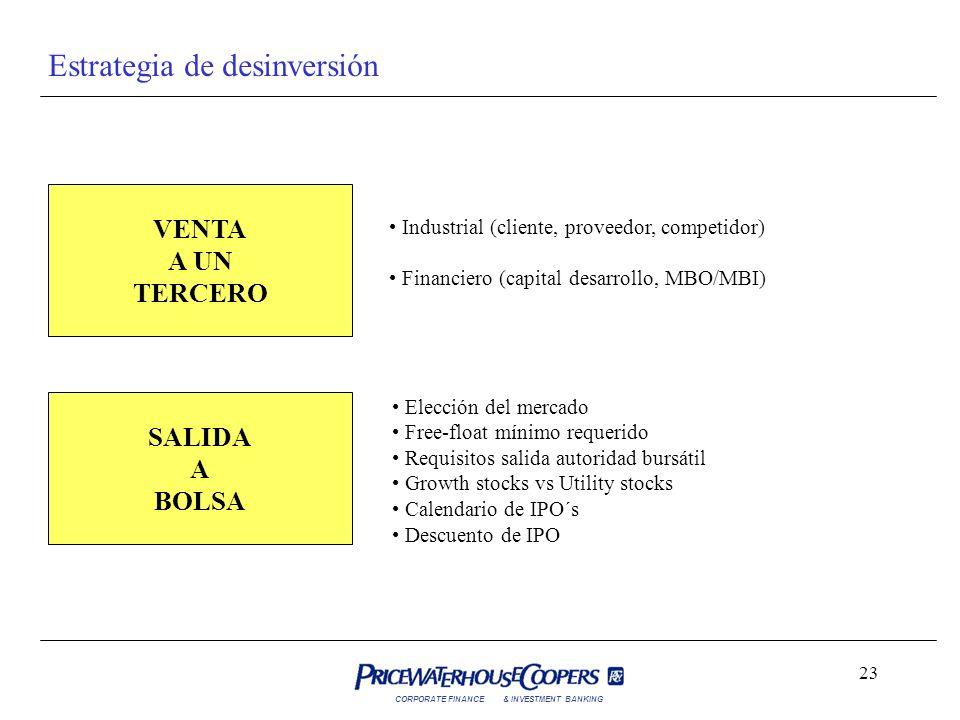 CORPORATE FINANCE& INVESTMENT BANKING 23 Estrategia de desinversión VENTA A UN TERCERO SALIDA A BOLSA Industrial (cliente, proveedor, competidor) Fina