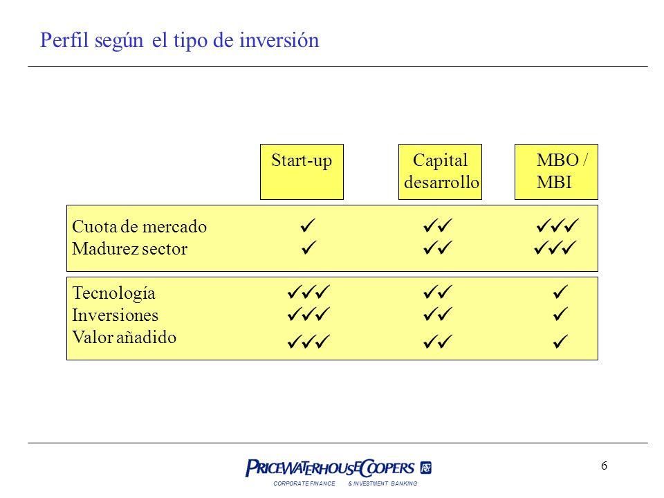 CORPORATE FINANCE& INVESTMENT BANKING 17 últiplo EV/EBITDA EV = valor de la empresa = D + E Valor recursos propios (E) = EBITDA (EV/EBITDA comparable ) - D Permite una mejor comparación ya que: las diferencias en cuanto a la contabilización de la amortización son considerables no toma en cuenta la estructura financiera de la empresa comparable
