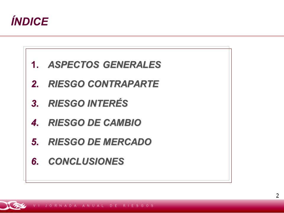 2 ÍNDICE ASPECTOS GENERALES 1. ASPECTOS GENERALES 2. RIESGO CONTRAPARTE 3. RIESGO INTERÉS 4. RIESGO DE CAMBIO 5. RIESGO DE MERCADO 6. CONCLUSIONES