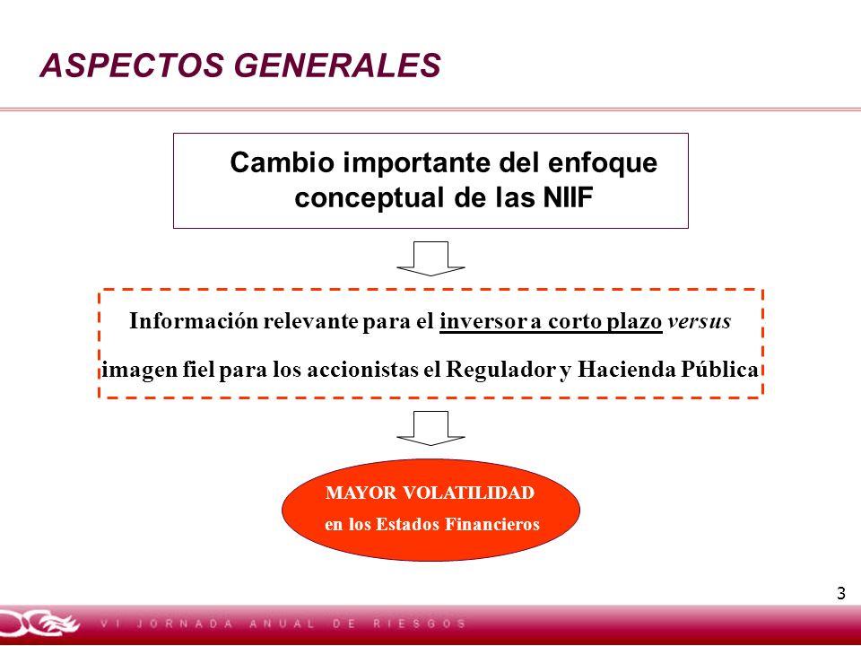 3 ASPECTOS GENERALES Cambio importante del enfoque conceptual de las NIIF Información relevante para el inversor a corto plazo versus imagen fiel para