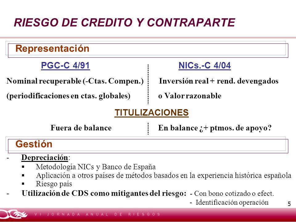 5 RIESGO DE CREDITO Y CONTRAPARTE -Depreciación: Metodología NICs y Banco de España Aplicación a otros países de métodos basados en la experiencia his