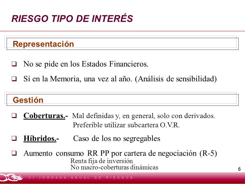 6 RIESGO TIPO DE INTERÉS Coberturas.- Mal definidas y, en general, solo con derivados. Preferible utilizar subcartera O.V.R. Híbridos.- Caso de los no