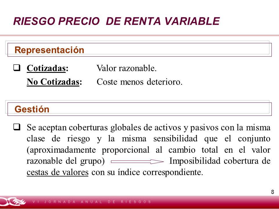 8 RIESGO PRECIO DE RENTA VARIABLE Representación Cotizadas:Valor razonable. No Cotizadas: Coste menos deterioro. Se aceptan coberturas globales de act