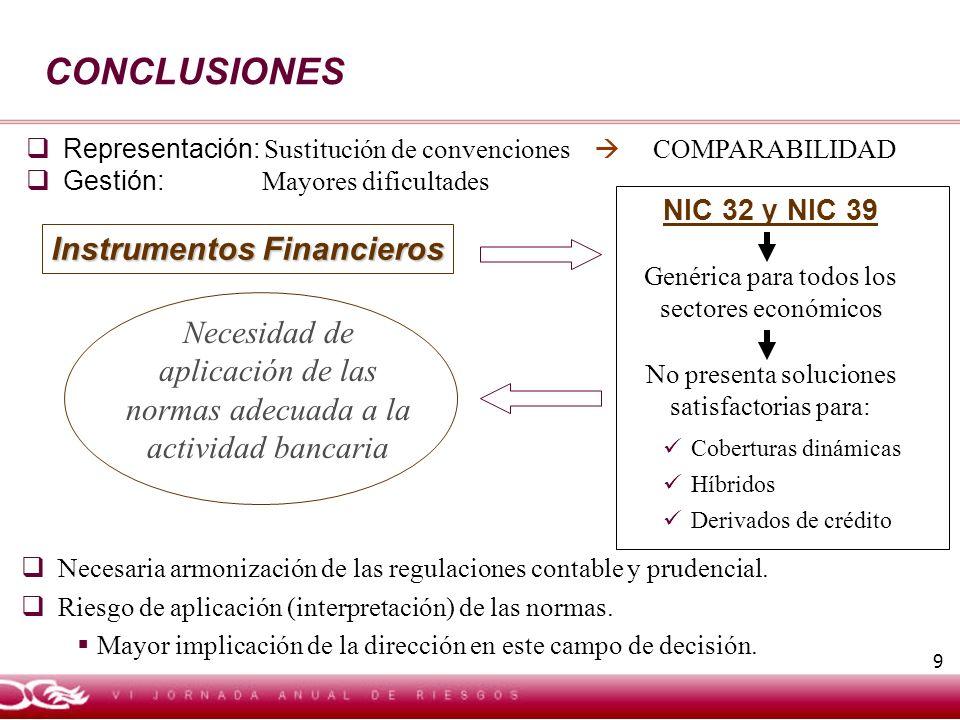 9 CONCLUSIONES Necesidad de aplicación de las normas adecuada a la actividad bancaria NIC 32 y NIC 39 Genérica para todos los sectores económicos No presenta soluciones satisfactorias para: Coberturas dinámicas Híbridos Derivados de crédito Necesaria armonización de las regulaciones contable y prudencial.