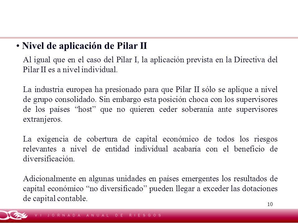 10 Nivel de aplicación de Pilar II Al igual que en el caso del Pilar I, la aplicación prevista en la Directiva del Pilar II es a nivel individual. La