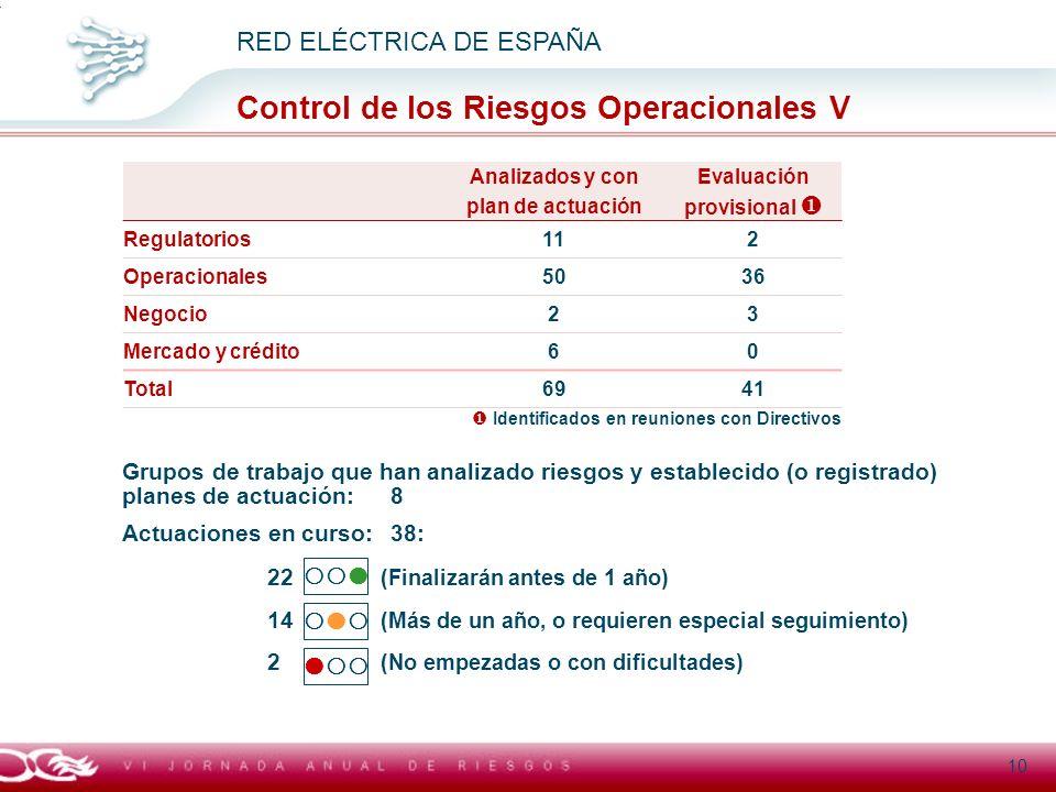 Título general presentación RED ELÉCTRICA DE ESPAÑA Control de los Riesgos Operacionales V 10 Identificados en reuniones con Directivos Analizados y c