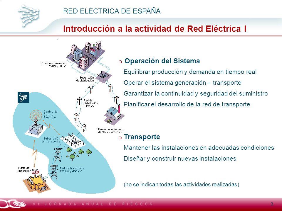 Título general presentación RED ELÉCTRICA DE ESPAÑA Introducción a la actividad de Red Eléctrica I 3 m Operación del Sistema Equilibrar producción y d