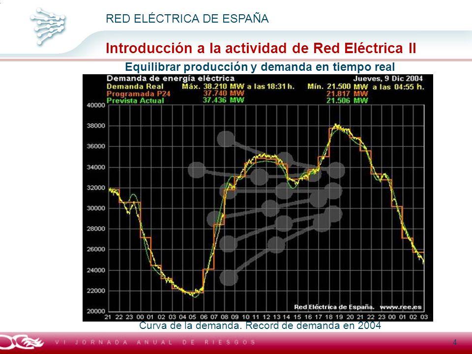 Título general presentación RED ELÉCTRICA DE ESPAÑA Equilibrar producción y demanda en tiempo real Introducción a la actividad de Red Eléctrica II Cur