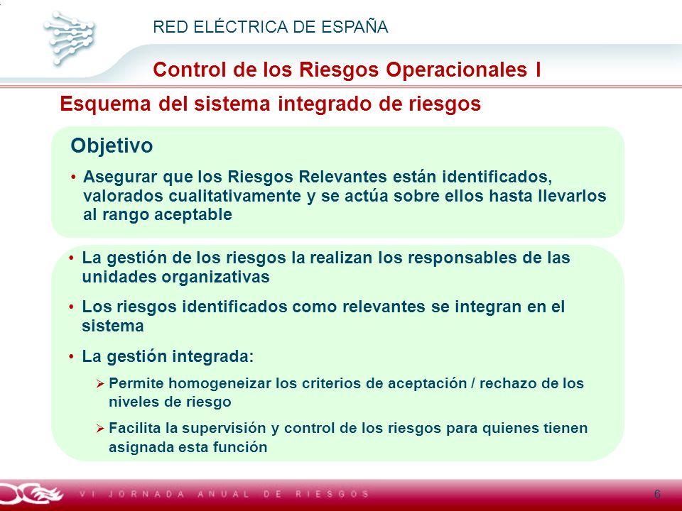 Título general presentación RED ELÉCTRICA DE ESPAÑA Control de los Riesgos Operacionales I 6 Esquema del sistema integrado de riesgos Objetivo Asegura
