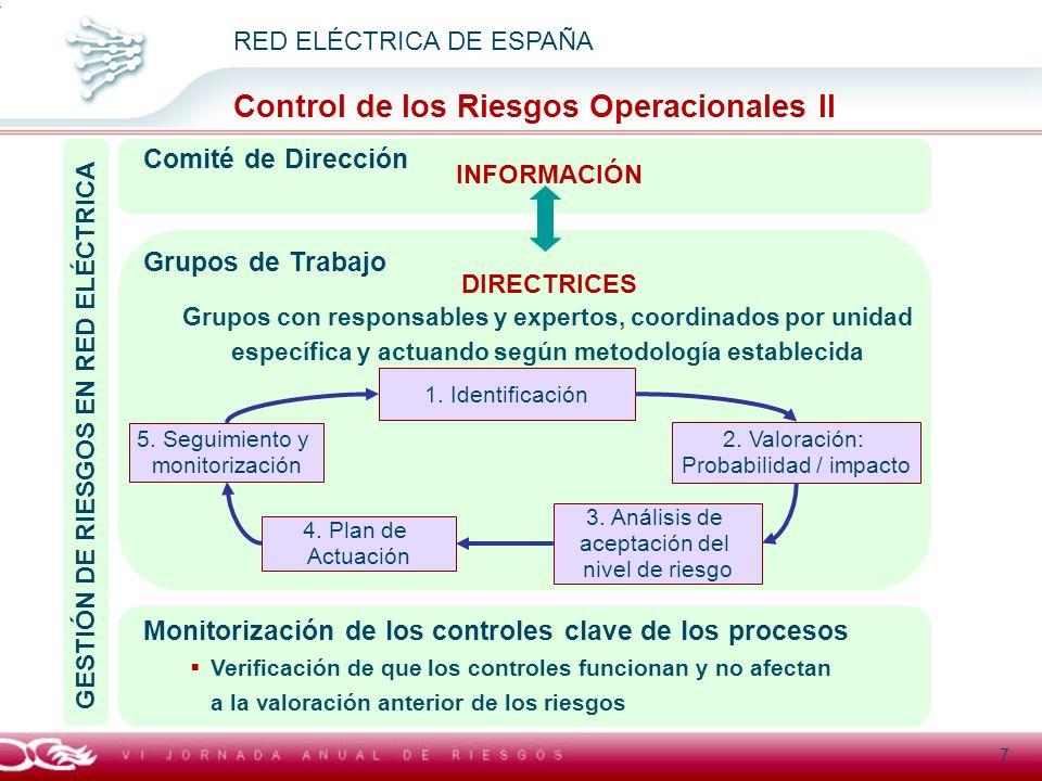 Título general presentación RED ELÉCTRICA DE ESPAÑA Control de los Riesgos Operacionales II 7 GESTIÓN DE RIESGOS EN RED ELÉCTRICA Comité de Dirección