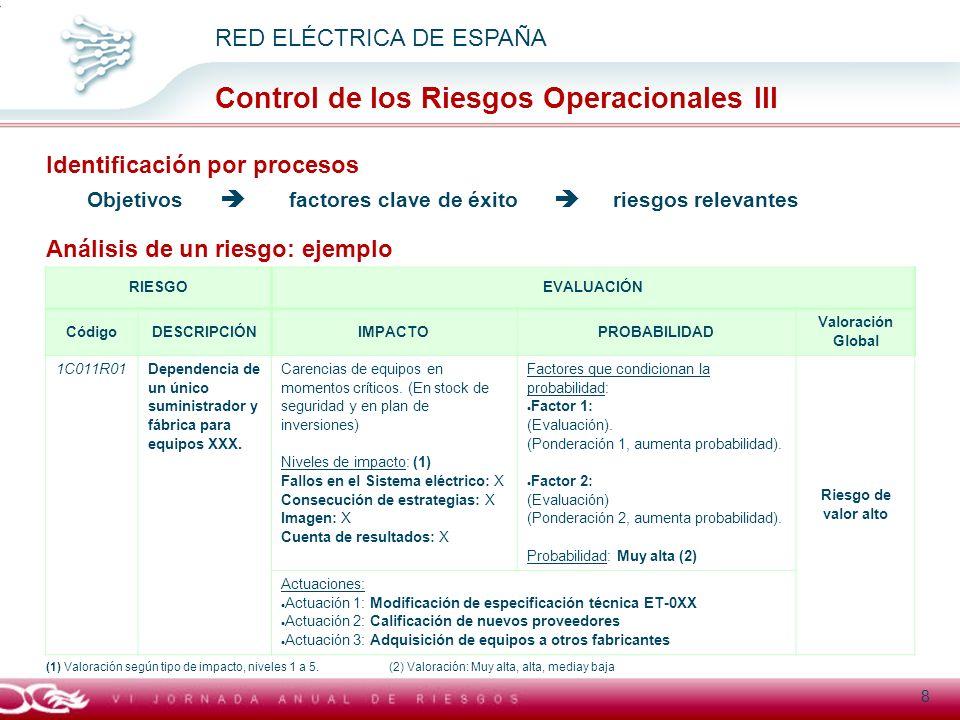 Título general presentación RED ELÉCTRICA DE ESPAÑA Control de los Riesgos Operacionales III 8 RIESGOEVALUACIÓN CódigoDESCRIPCIÓNIMPACTOPROBABILIDAD V