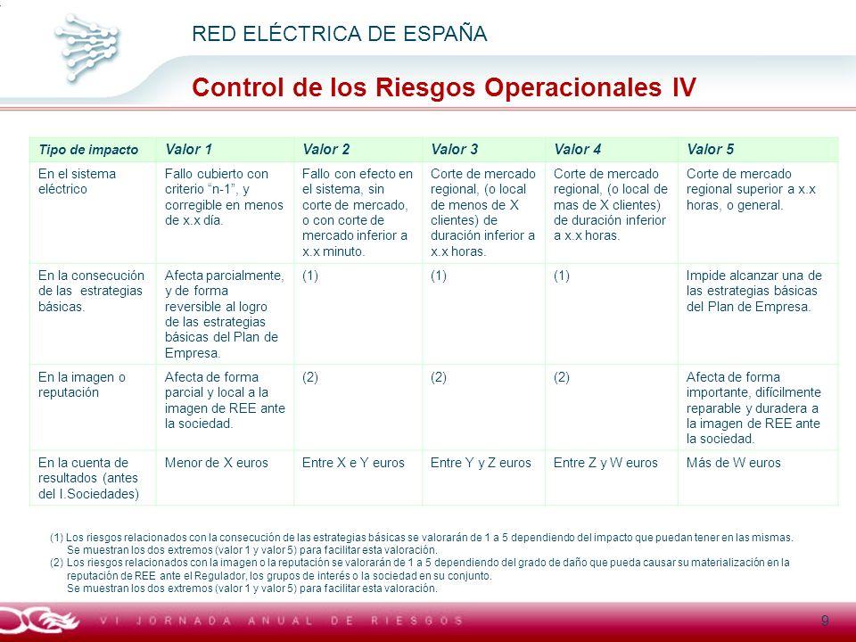 Título general presentación RED ELÉCTRICA DE ESPAÑA Control de los Riesgos Operacionales IV 9 Tipo de impacto Valor 1Valor 2Valor 3Valor 4Valor 5 En e