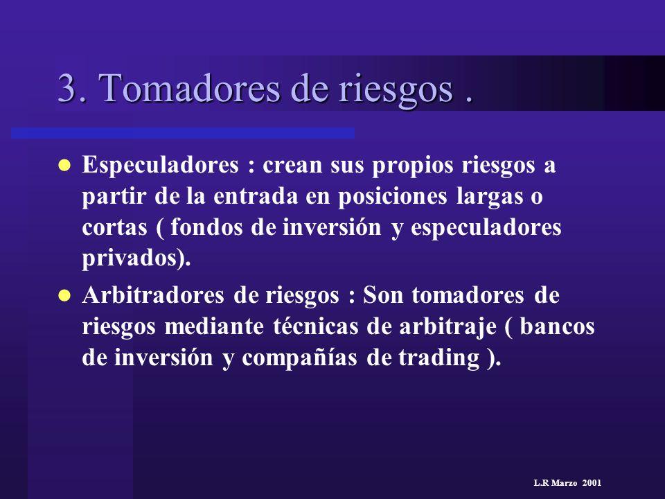 L.R Marzo 2001 3. Tomadores de riesgos. Especuladores : crean sus propios riesgos a partir de la entrada en posiciones largas o cortas ( fondos de inv