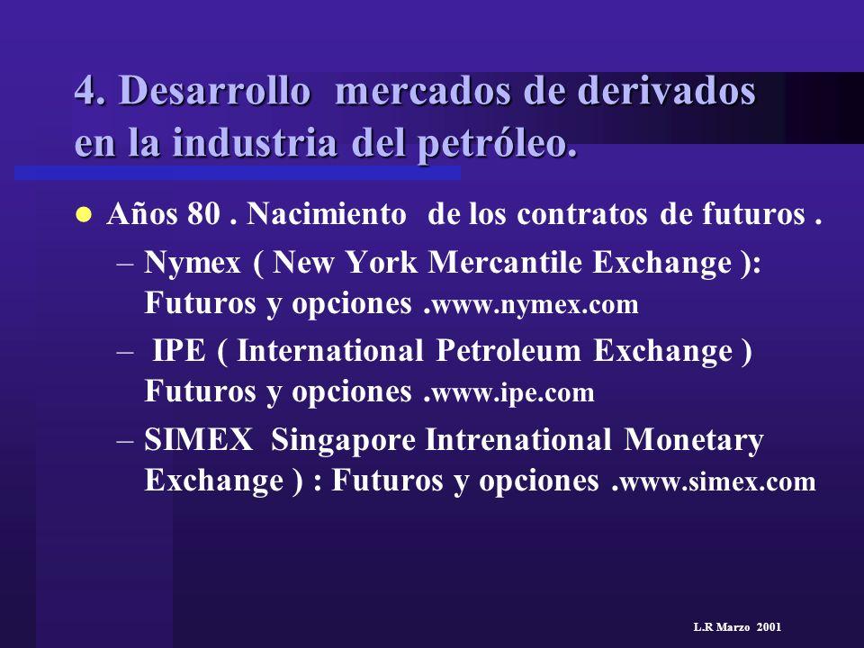 L.R Marzo 2001 4. Desarrollo mercados de derivados en la industria del petróleo. Años 80. Nacimiento de los contratos de futuros. –Nymex ( New York Me