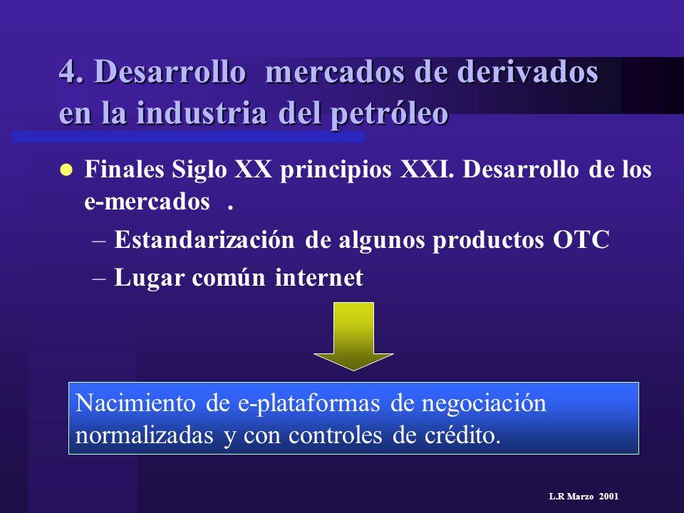L.R Marzo 2001 4. Desarrollo mercados de derivados en la industria del petróleo Finales Siglo XX principios XXI. Desarrollo de los e-mercados. –Estand