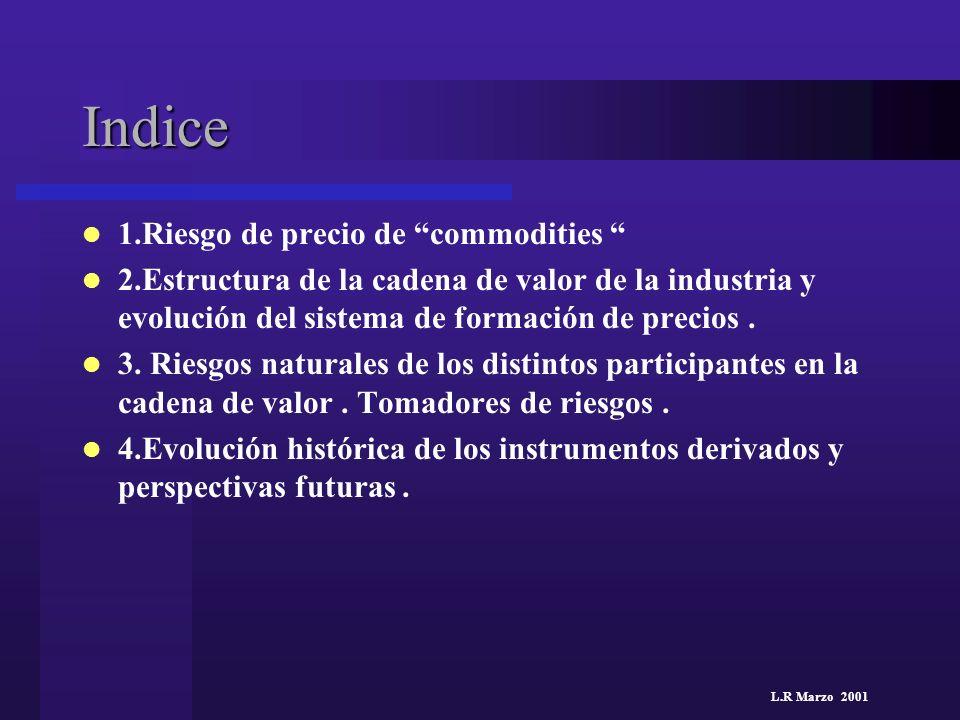 L.R Marzo 2001 Indice 1.Riesgo de precio de commodities 2.Estructura de la cadena de valor de la industria y evolución del sistema de formación de pre