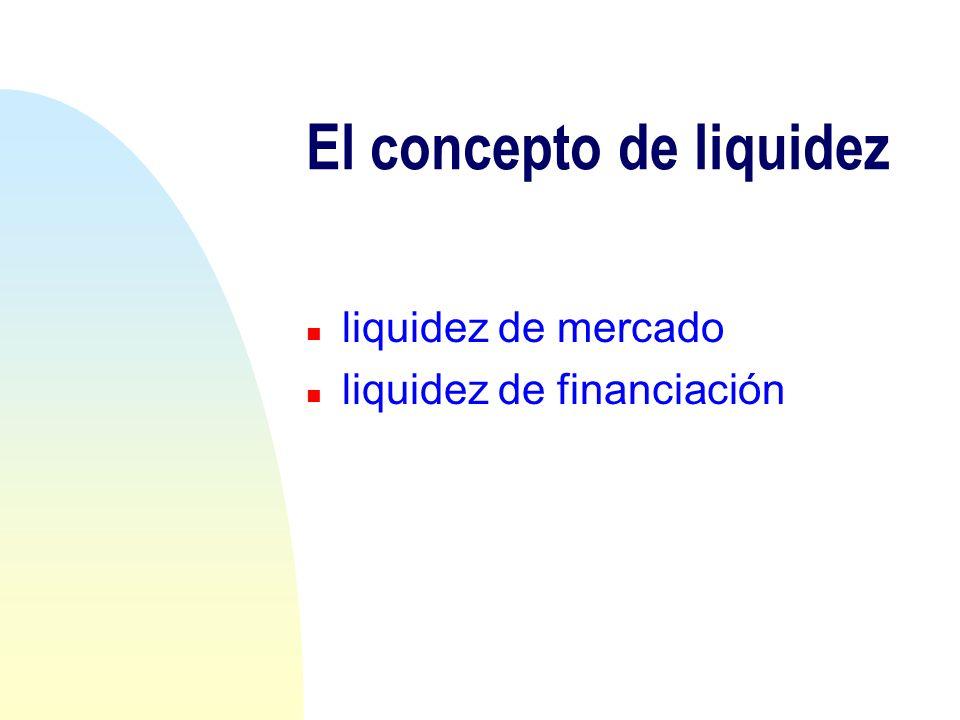 El concepto de liquidez n liquidez de mercado n liquidez de financiación