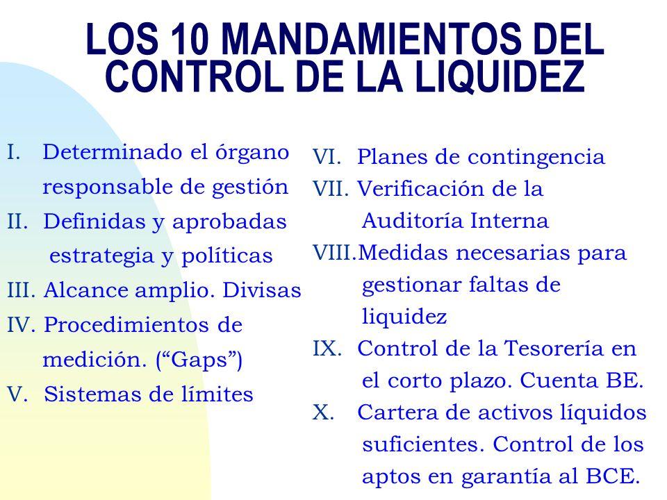 LOS 10 MANDAMIENTOS DEL CONTROL DE LA LIQUIDEZ I. Determinado el órgano responsable de gestión II. Definidas y aprobadas estrategia y políticas III. A